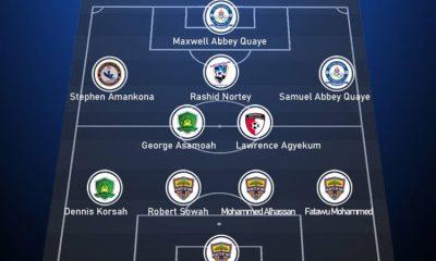 2020/2021 Ghana Premier League 'Alternative' Team of the season Featured. 35
