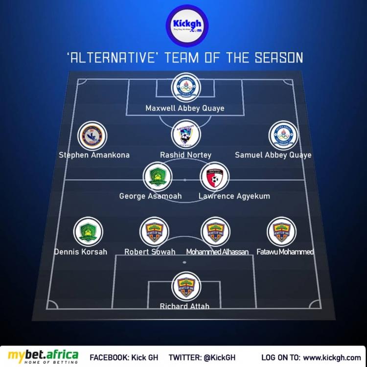 2020/2021 Ghana Premier League 'Alternative' Team of the season Featured. 46